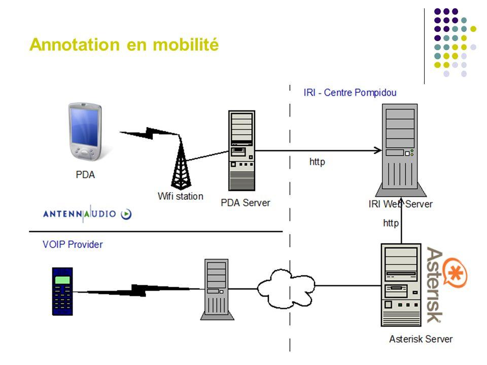 Annotation en mobilité
