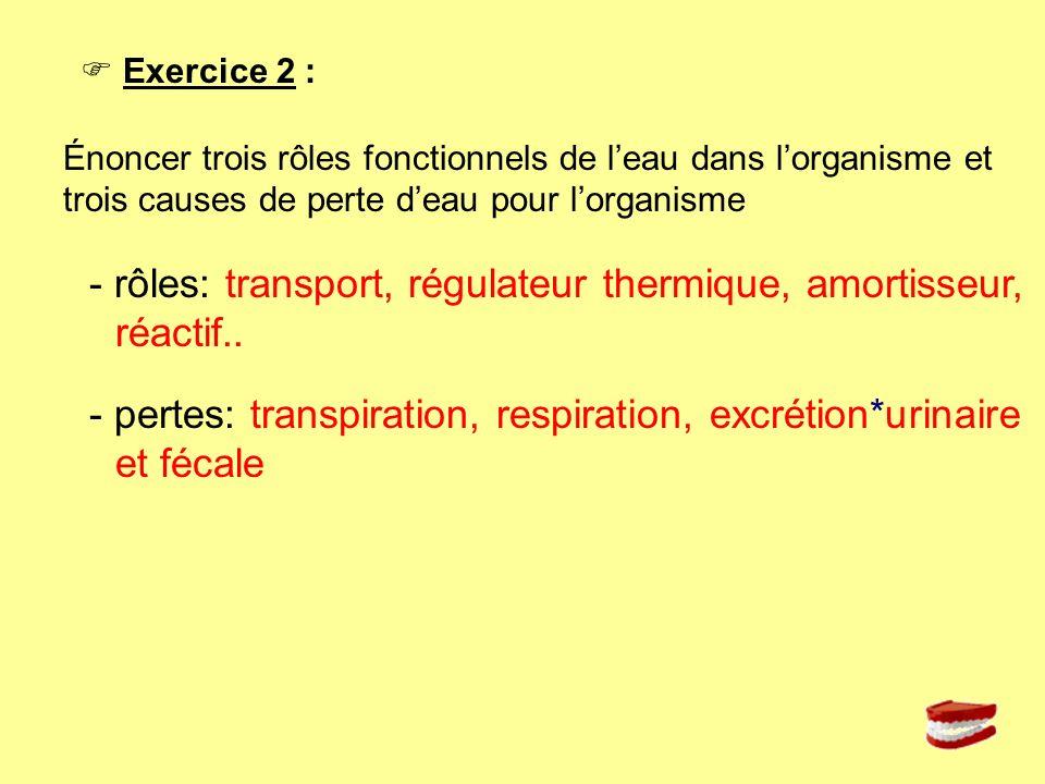- pertes: transpiration, respiration, excrétion*urinaire et fécale Exercice 2 : Énoncer trois rôles fonctionnels de leau dans lorganisme et trois caus