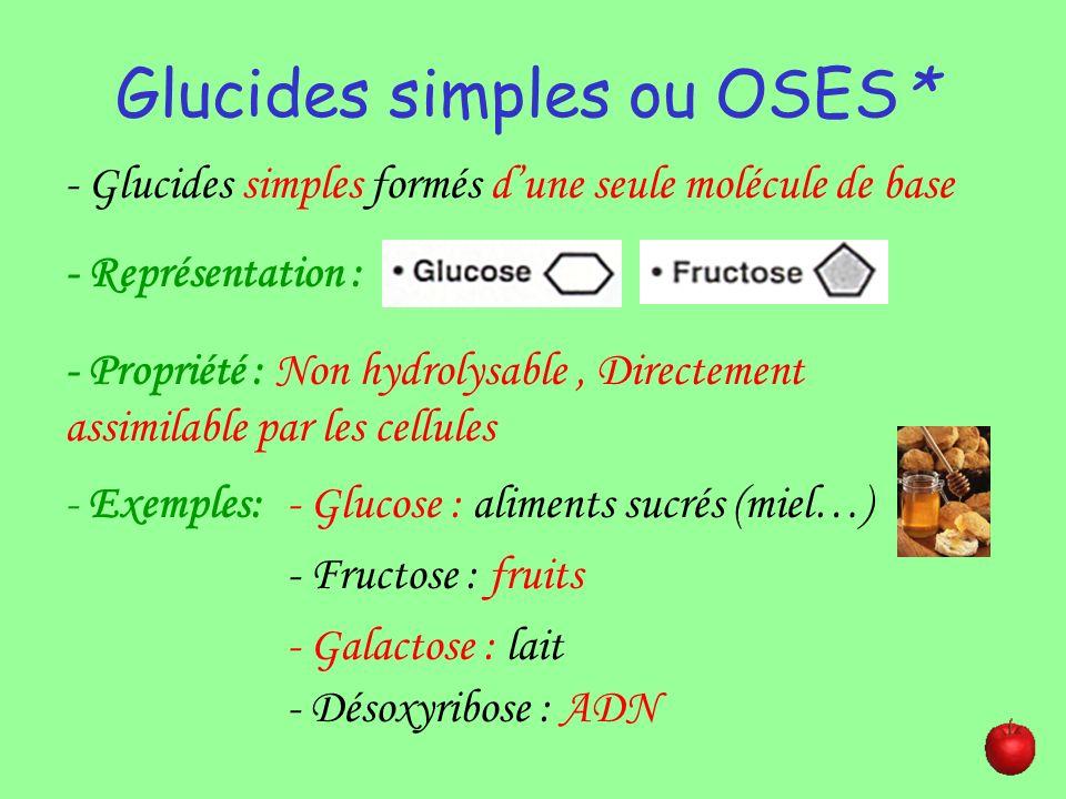 Glucides simples ou OSES* - Glucides simples formés dune seule molécule de base - Représentation : - Propriété : Non hydrolysable, Directement assimil