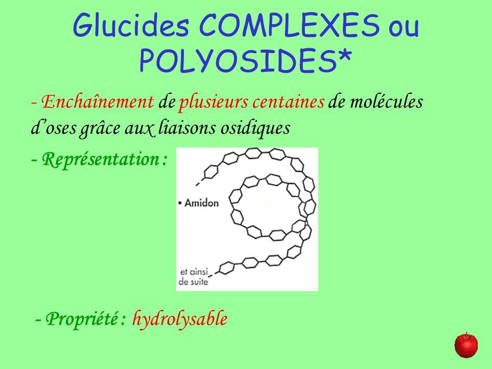 Glucides COMPLEXES ou POLYOSIDES* - Enchaînement de plusieurs centaines de molécules doses grâce aux liaisons osidiques - Représentation : - Propriété