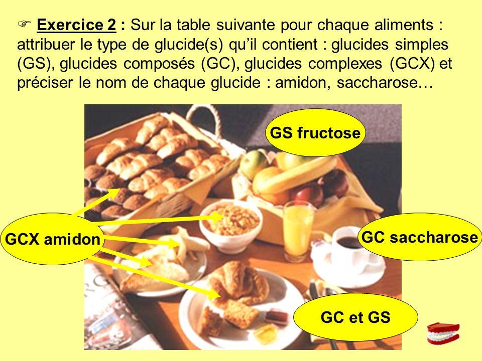 Exercice 2 : Sur la table suivante pour chaque aliments : attribuer le type de glucide(s) quil contient : glucides simples (GS), glucides composés (GC