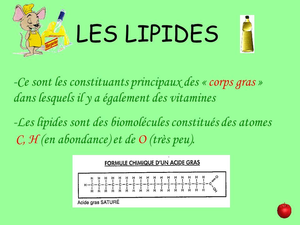 LES LIPIDES -Ce sont les constituants principaux des « corps gras » dans lesquels il y a également des vitamines -Les lipides sont des biomolécules co