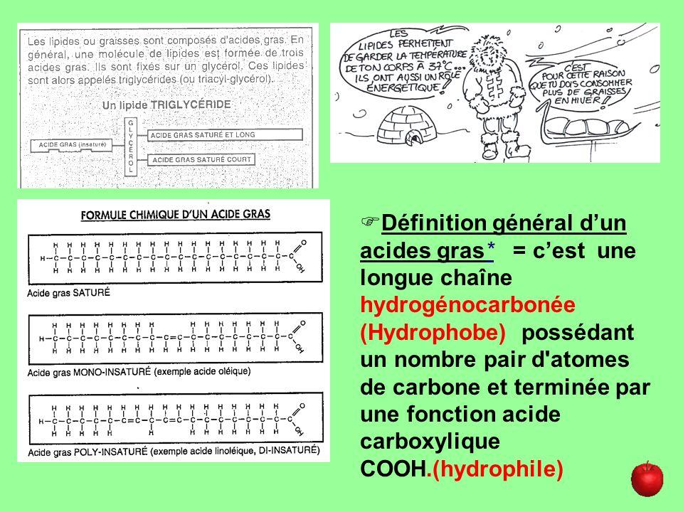 Définition général dun acides gras* = cest une longue chaîne hydrogénocarbonée (Hydrophobe) possédant un nombre pair d'atomes de carbone et terminée p