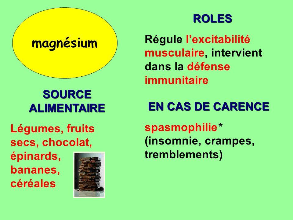 magnésium ROLES Régule lexcitabilité musculaire, intervient dans la défense immunitaire SOURCE ALIMENTAIRE Légumes, fruits secs, chocolat, épinards, b