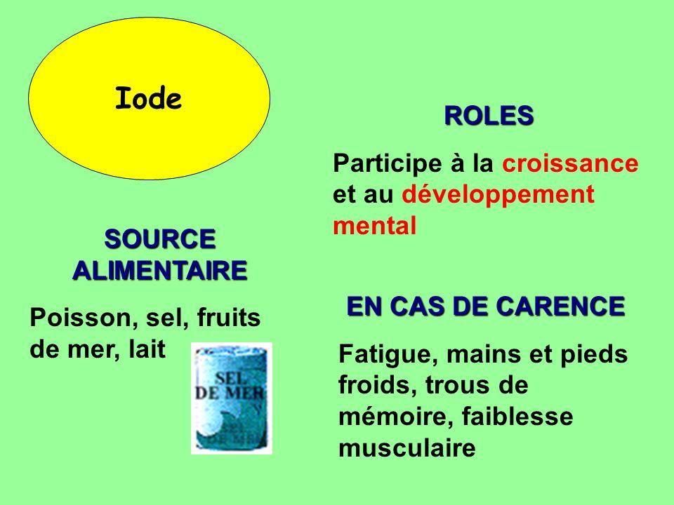 Iode ROLES Participe à la croissance et au développement mental SOURCE ALIMENTAIRE Poisson, sel, fruits de mer, lait EN CAS DE CARENCE Fatigue, mains