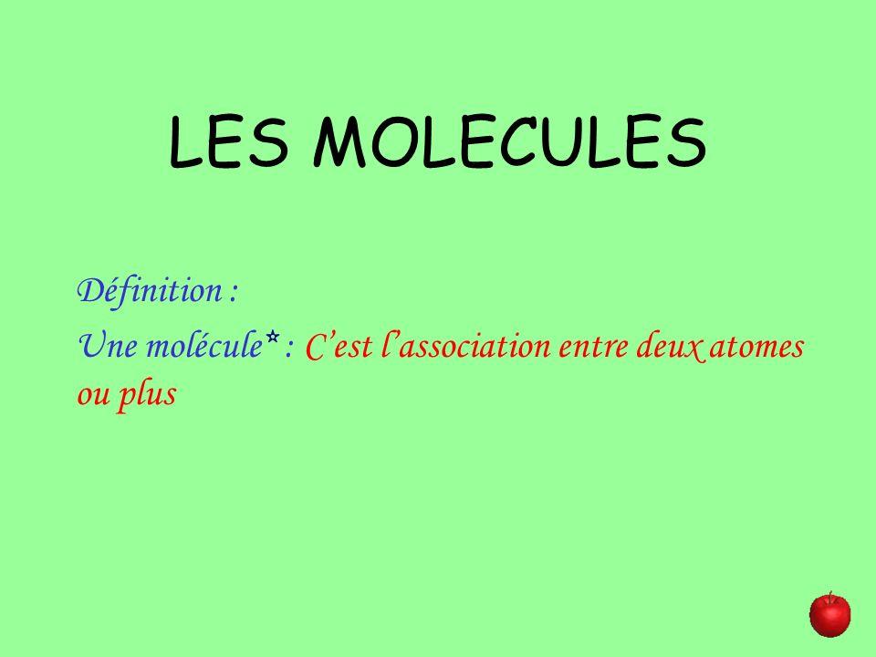 Nombre de liaisons pour chaque atome .