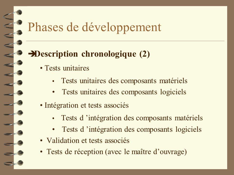 Phases de développement è Description chronologique (2) Tests unitaires Tests unitaires des composants matériels Tests unitaires des composants logici