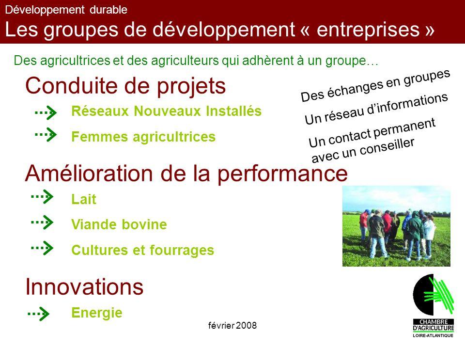 février 20086 Développement durable Les groupes de développement « entreprises » Conduite de projets Le réseau Nouveaux Installés Viabilité économique des systèmes Conditions de travail Aménagement des bâtiments délevage (mise aux normes…) Economies dénergies (diagnostic de consommation sur lexploitation…)