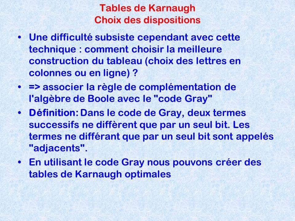 Tables de Karnaugh Choix des dispositions Une difficulté subsiste cependant avec cette technique : comment choisir la meilleure construction du tablea