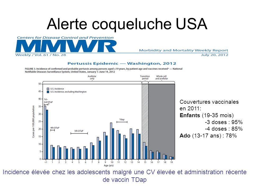 Alerte coqueluche USA Incidence élevée chez les adolescents malgré une CV élevée et administration récente de vaccin TDap Couvertures vaccinales en 20