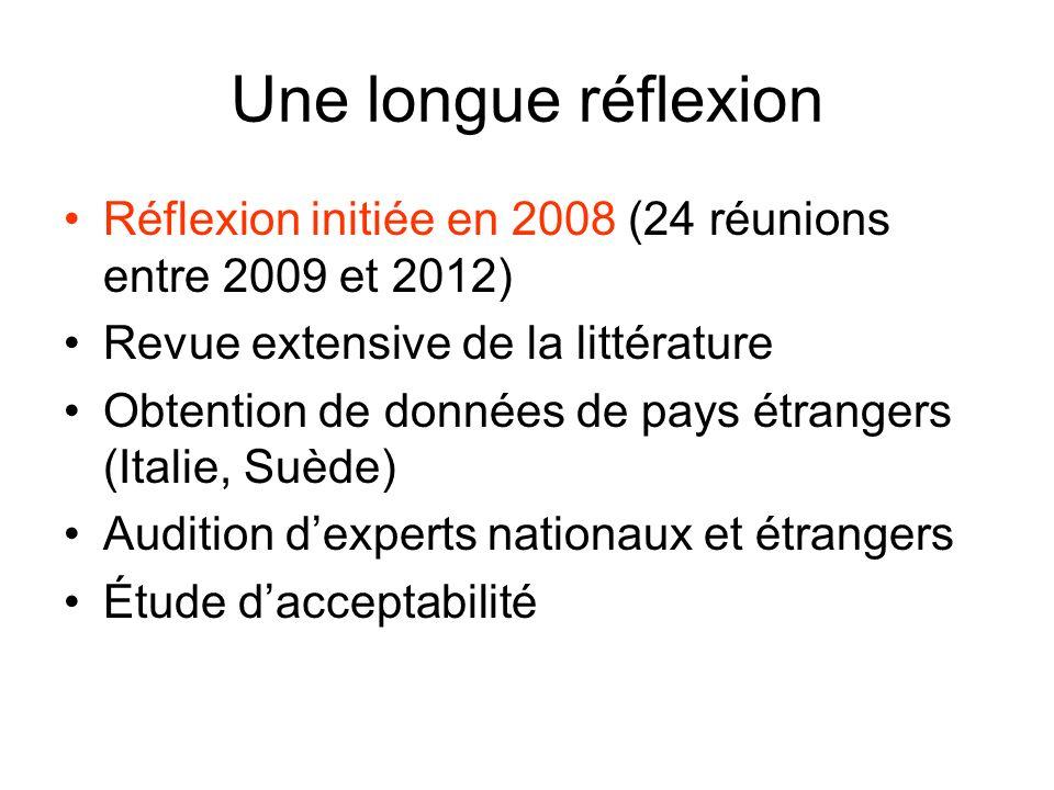 Une longue réflexion Réflexion initiée en 2008 (24 réunions entre 2009 et 2012) Revue extensive de la littérature Obtention de données de pays étrange