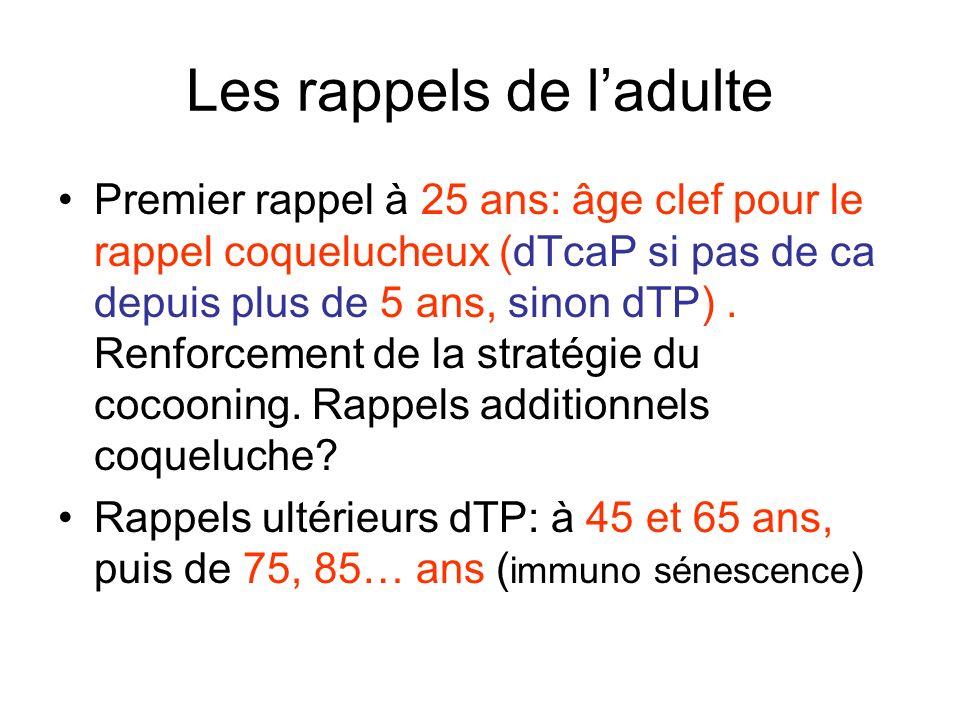 Les rappels de ladulte Premier rappel à 25 ans: âge clef pour le rappel coquelucheux (dTcaP si pas de ca depuis plus de 5 ans, sinon dTP). Renforcemen