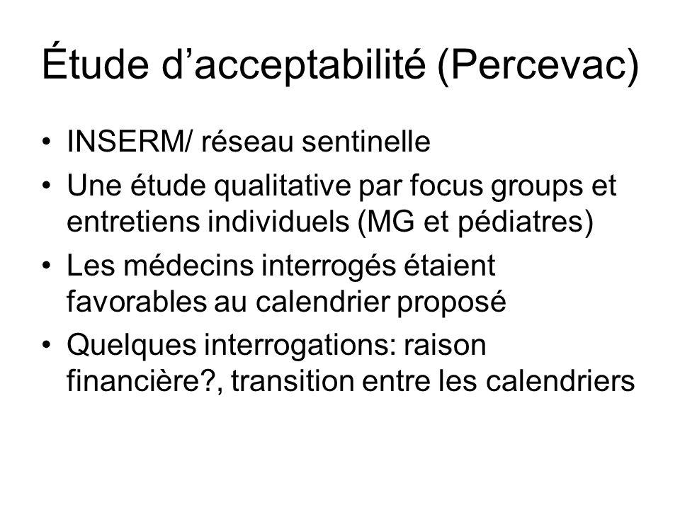 Étude dacceptabilité (Percevac) INSERM/ réseau sentinelle Une étude qualitative par focus groups et entretiens individuels (MG et pédiatres) Les médec