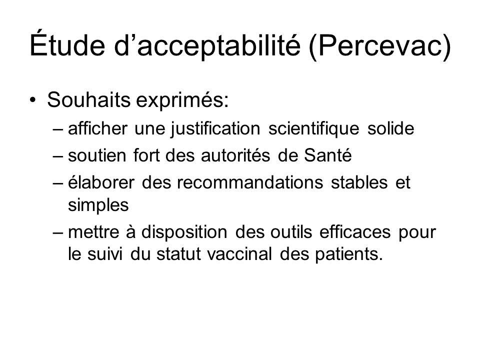 Étude dacceptabilité (Percevac) Souhaits exprimés: –afficher une justification scientifique solide –soutien fort des autorités de Santé –élaborer des