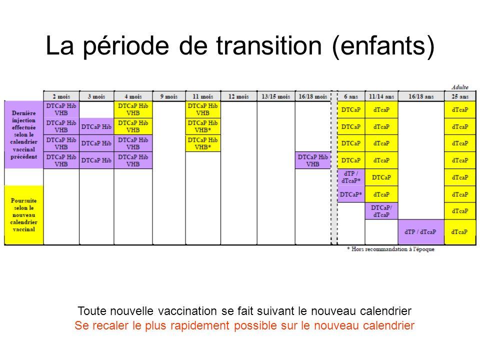 La période de transition (enfants) Toute nouvelle vaccination se fait suivant le nouveau calendrier Se recaler le plus rapidement possible sur le nouv