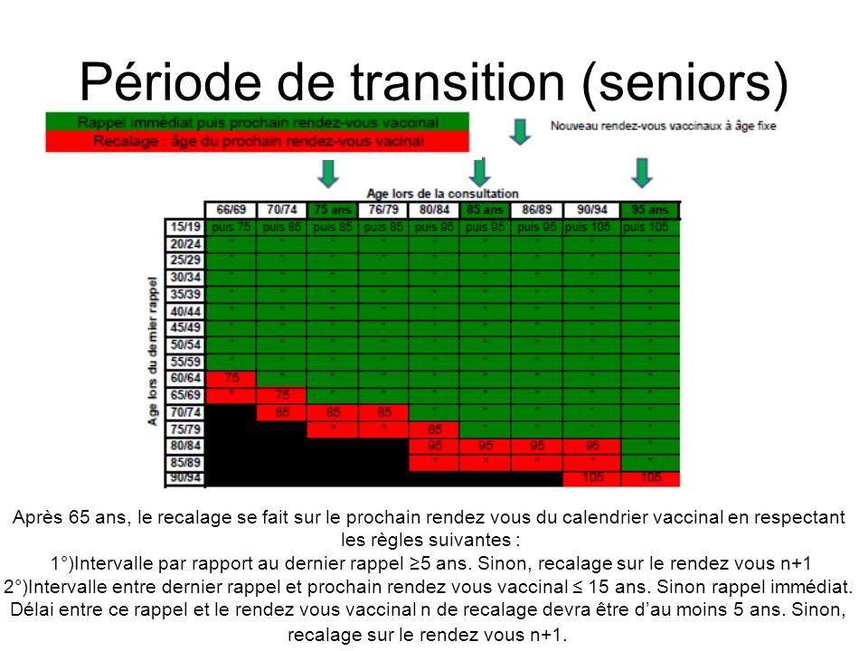 Période de transition (seniors) Après 65 ans, le recalage se fait sur le prochain rendez vous du calendrier vaccinal en respectant les règles suivante