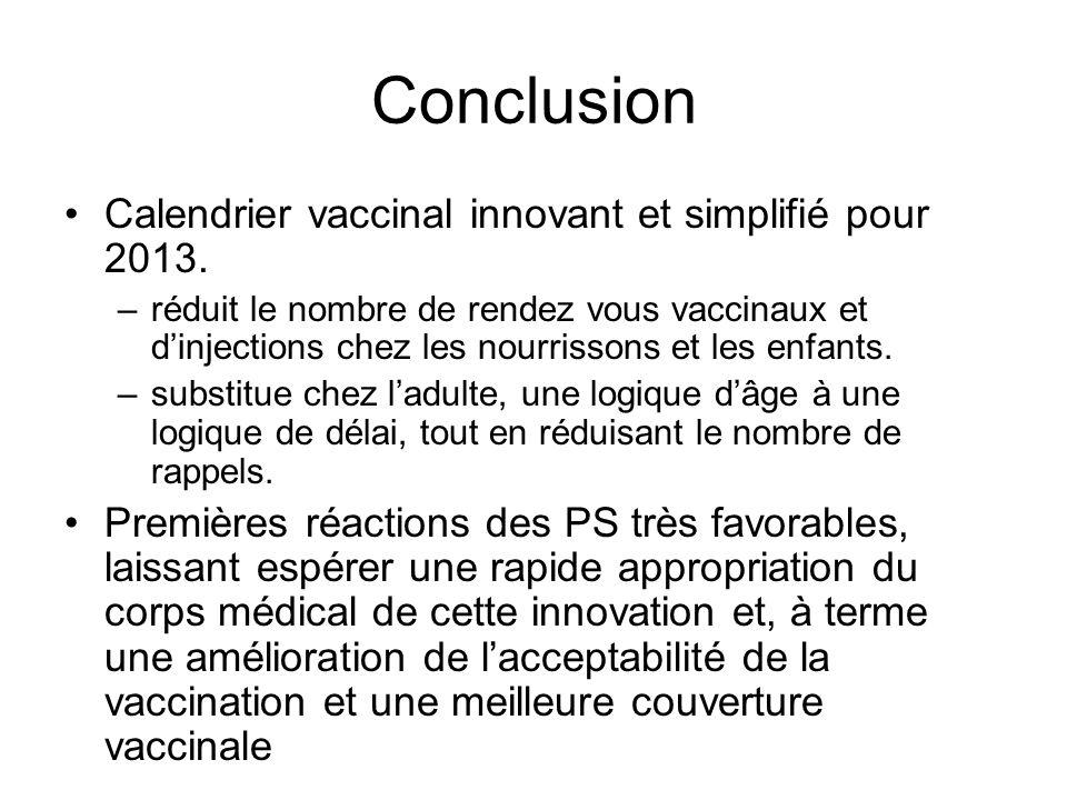 Conclusion Calendrier vaccinal innovant et simplifié pour 2013. –réduit le nombre de rendez vous vaccinaux et dinjections chez les nourrissons et les