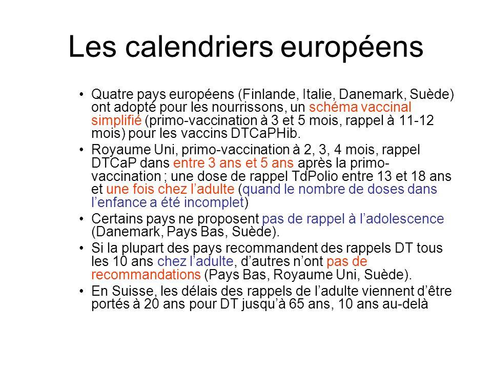 Les calendriers européens Quatre pays européens (Finlande, Italie, Danemark, Suède) ont adopté pour les nourrissons, un schéma vaccinal simplifié (pri