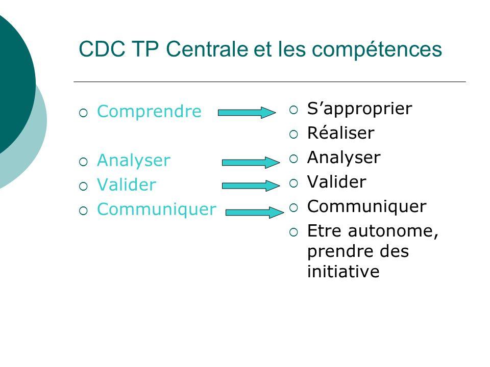 CDC TP Centrale et les compétences Comprendre Analyser Valider Communiquer Sapproprier Réaliser Analyser Valider Communiquer Etre autonome, prendre de