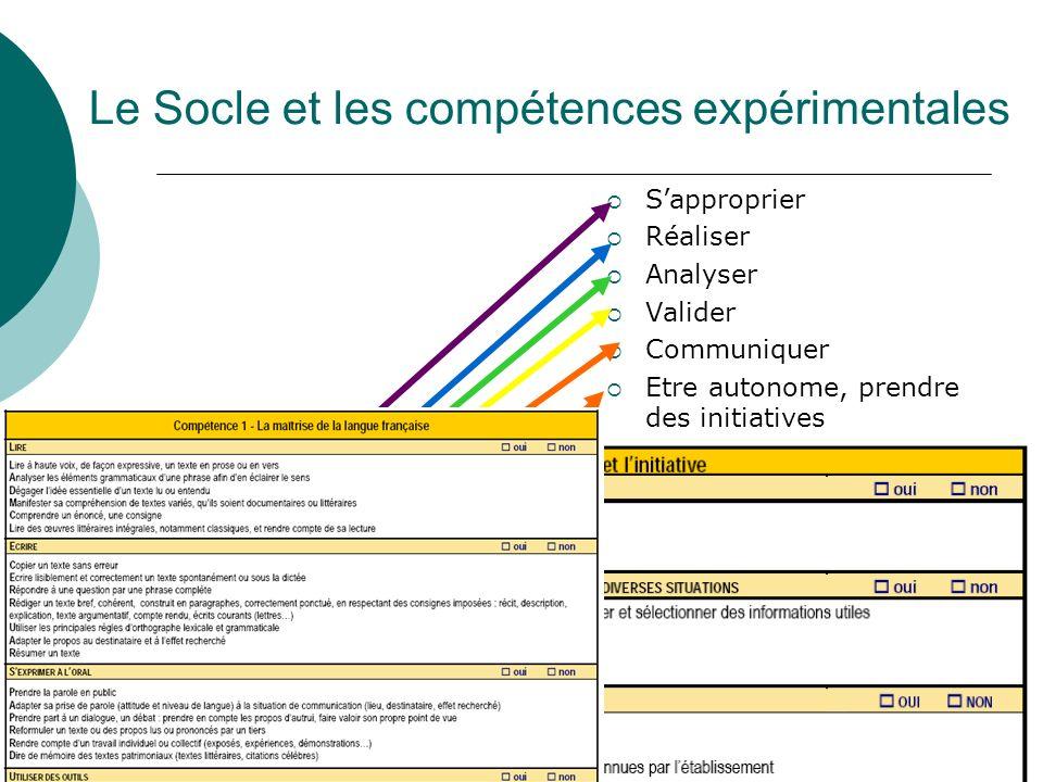 Le Socle et les compétences expérimentales Sapproprier Réaliser Analyser Valider Communiquer Etre autonome, prendre des initiatives