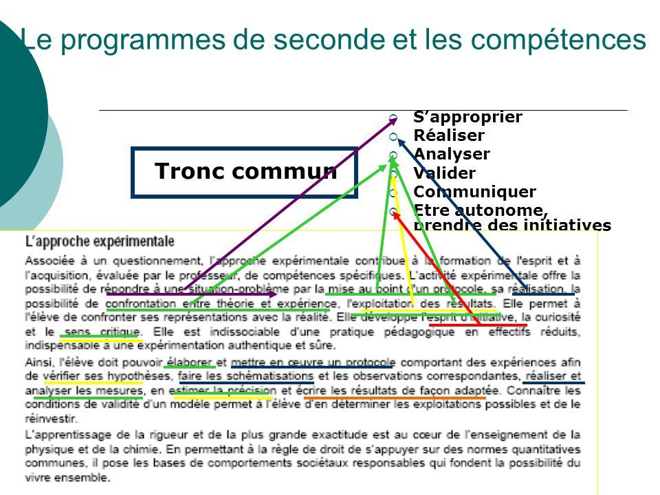 Le programmes de seconde et les compétences Sapproprier Réaliser Analyser Valider Communiquer Etre autonome, prendre des initiatives Tronc commun