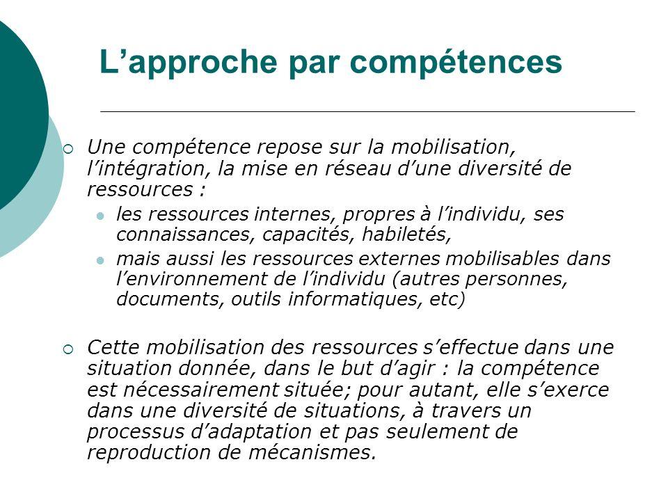 Lapproche par compétences Une compétence repose sur la mobilisation, lintégration, la mise en réseau dune diversité de ressources : les ressources int