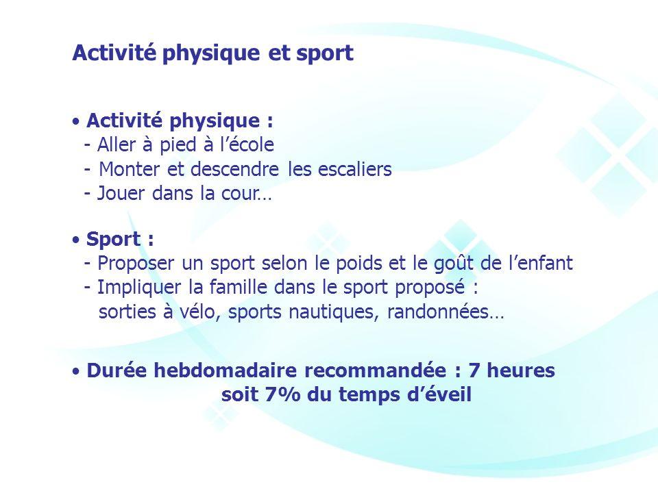 Activité physique : - Aller à pied à lécole - Monter et descendre les escaliers - Jouer dans la cour… Sport : - Proposer un sport selon le poids et le