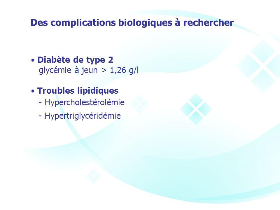 Des complications biologiques à rechercher Diabète de type 2 glycémie à jeun > 1,26 g/l Troubles lipidiques - Hypercholestérolémie - Hypertriglycéridé