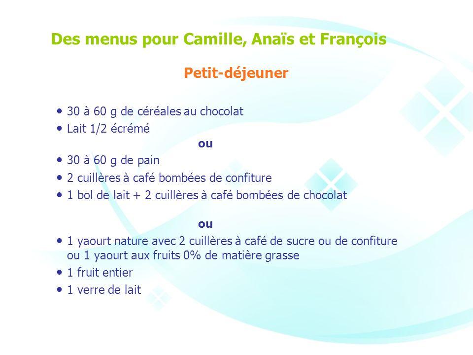Des menus pour Camille, Anaïs et François Petit-déjeuner 30 à 60 g de céréales au chocolat Lait 1/2 écrémé ou 30 à 60 g de pain 2 cuillères à café bom
