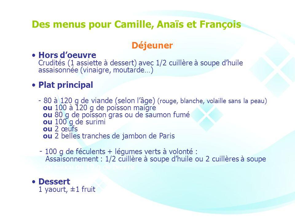 Déjeuner Hors doeuvre Crudités (1 assiette à dessert) avec 1/2 cuillère à soupe dhuile assaisonnée (vinaigre, moutarde…) Plat principal - 80 à 120 g d