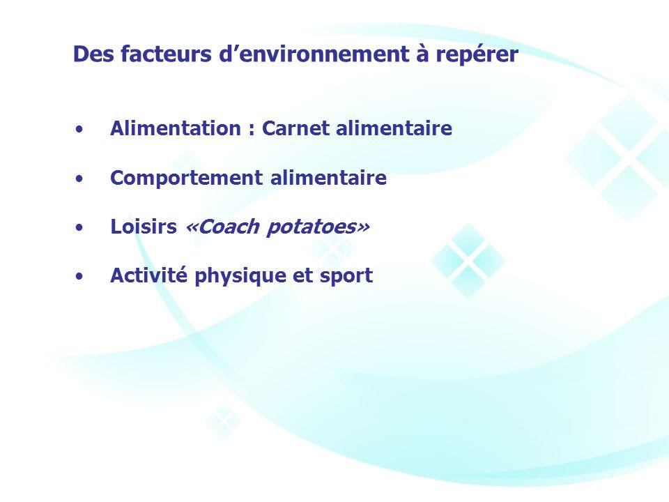 Des facteurs denvironnement à repérer Alimentation : Carnet alimentaire Comportement alimentaire Loisirs «Coach potatoes» Activité physique et sport