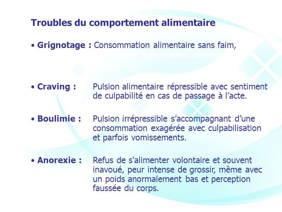 Grignotage : Consommation alimentaire sans faim, Craving : Pulsion alimentaire répressible avec sentiment de culpabilité en cas de passage à lacte. Bo