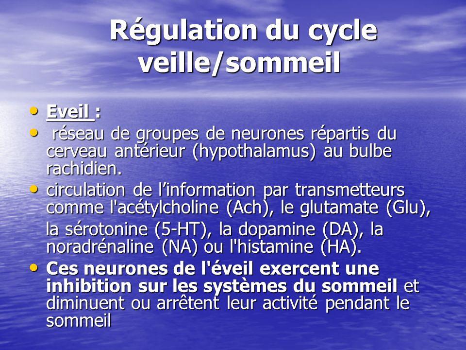 Régulation du cycle veille/sommeil Régulation du cycle veille/sommeil Eveil : Eveil : réseau de groupes de neurones répartis du cerveau antérieur (hyp