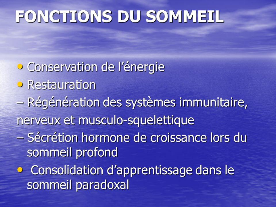 FONCTIONS DU SOMMEIL Conservation de lénergie Conservation de lénergie Restauration Restauration – Régénération des systèmes immunitaire, nerveux et m
