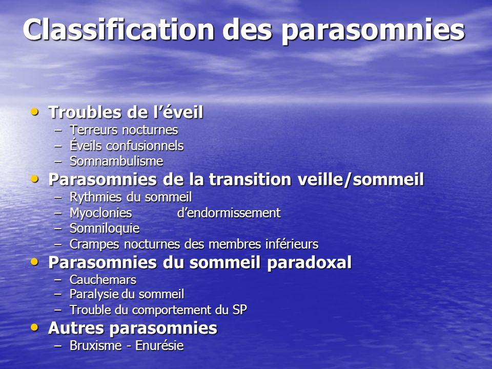 Classification des parasomnies Troubles de léveil Troubles de léveil –Terreurs nocturnes –Éveils confusionnels –Somnambulisme Parasomnies de la transi