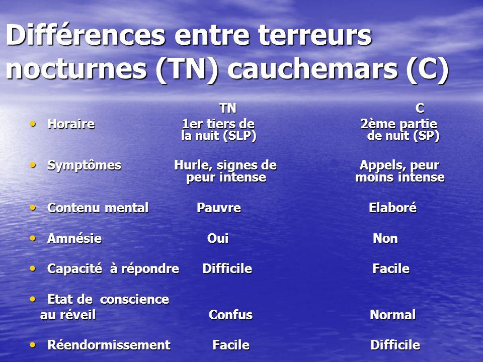 Différences entre terreurs nocturnes (TN) cauchemars (C) TN C TN C Horaire 1er tiers de 2ème partie la nuit (SLP) de nuit (SP) Horaire 1er tiers de 2è