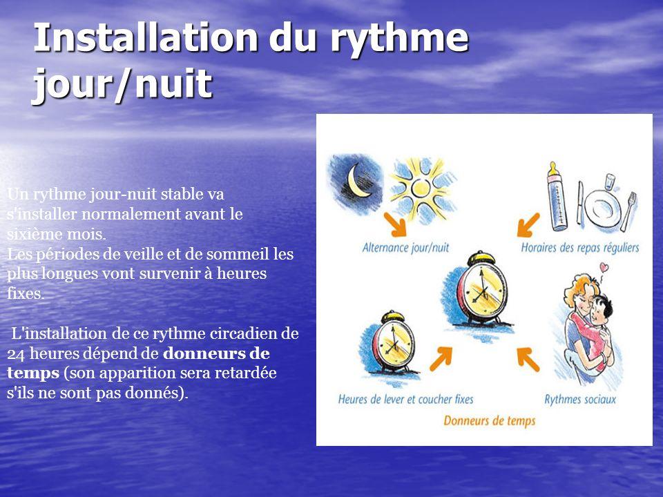 Installation du rythme jour/nuit Un rythme jour-nuit stable va s'installer normalement avant le sixième mois. Les périodes de veille et de sommeil les