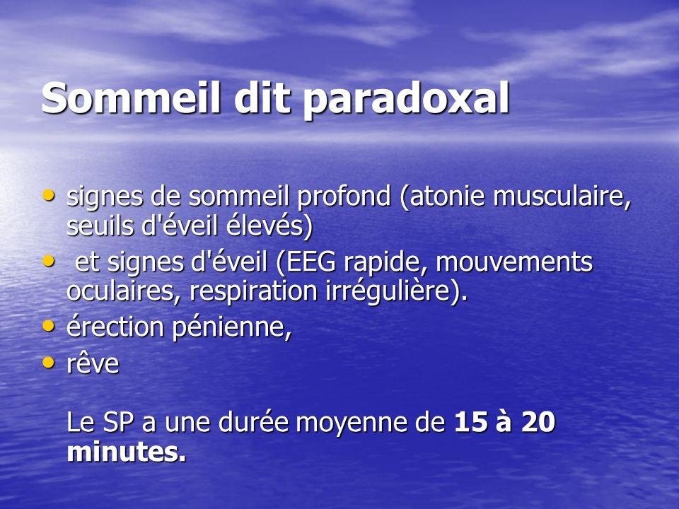Sommeil dit paradoxal signes de sommeil profond (atonie musculaire, seuils d'éveil élevés) signes de sommeil profond (atonie musculaire, seuils d'évei