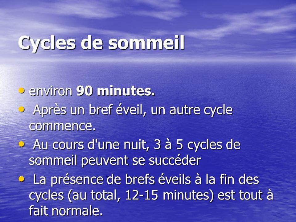 Cycles de sommeil environ 90 minutes. environ 90 minutes. Après un bref éveil, un autre cycle commence. Après un bref éveil, un autre cycle commence.