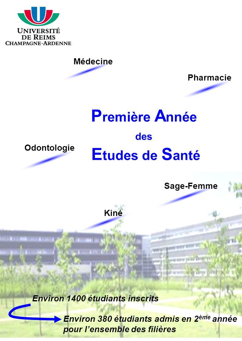 P remière A nnée des E tudes de S anté Odontologie Pharmacie Médecine Sage-Femme Kiné Environ 1400 étudiants inscrits Environ 380 étudiants admis en 2