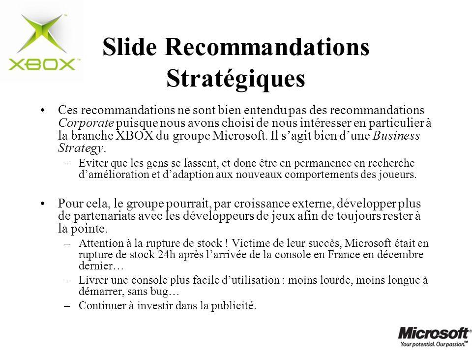 Slide Recommandations Stratégiques Ces recommandations ne sont bien entendu pas des recommandations Corporate puisque nous avons choisi de nous intére