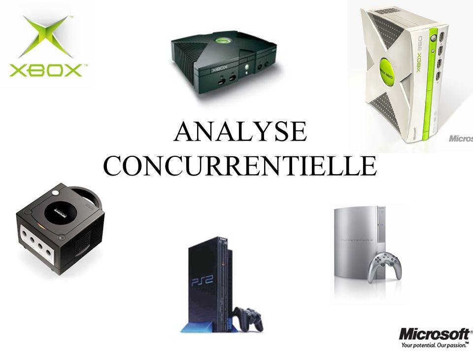 Stratégie En terme de coûts : - vente à perte - investir pour un lancement plus rapide - rentabilité sur le long terme et sur le prix des licences de jeux Développement des options de différenciation : - Xbox live (abonnement pour jouer sur le net) - interaction PC-Xbox (Windows Media) Stratégie de leader : - inonder les différents marchés