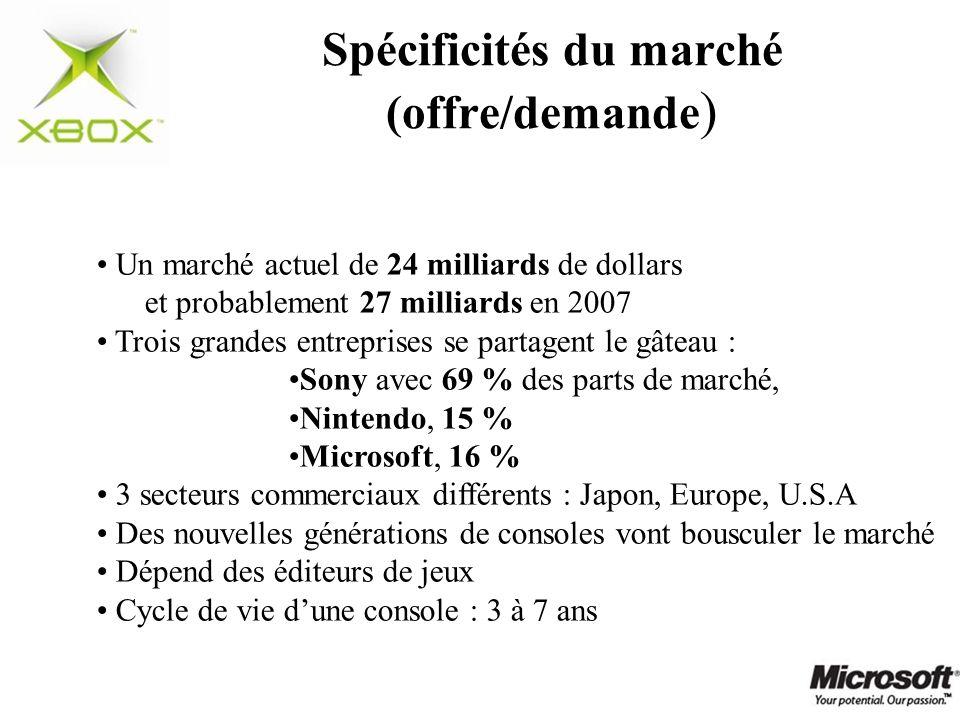 Slide stratégie En terme de coûts : –Microsoft a produit un déficit de 4 milliards de dollars sur la XBOX, et prévoit de perdre 410 millions de dollars sur la XBOX 360, sortie en décembre dernier.