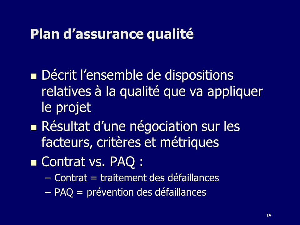 14 Plan dassurance qualité Décrit lensemble de dispositions relatives à la qualité que va appliquer le projet Décrit lensemble de dispositions relativ
