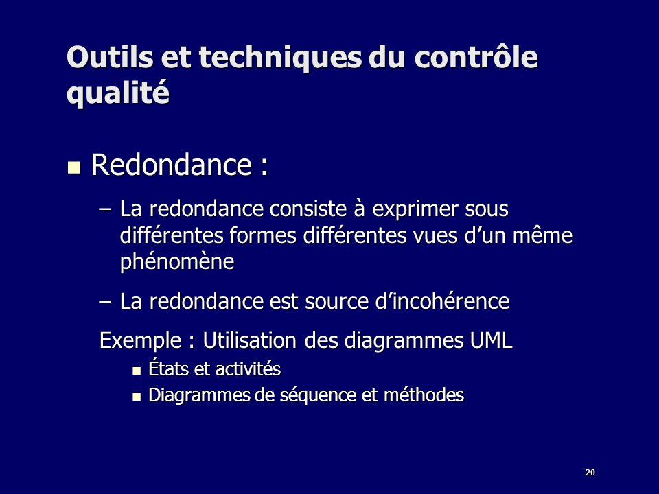 20 Outils et techniques du contrôle qualité Redondance : Redondance : –La redondance consiste à exprimer sous différentes formes différentes vues dun