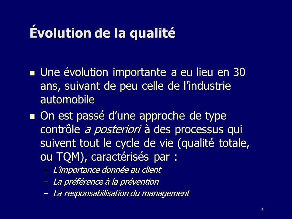 4 Évolution de la qualité Une évolution importante a eu lieu en 30 ans, suivant de peu celle de lindustrie automobile Une évolution importante a eu li