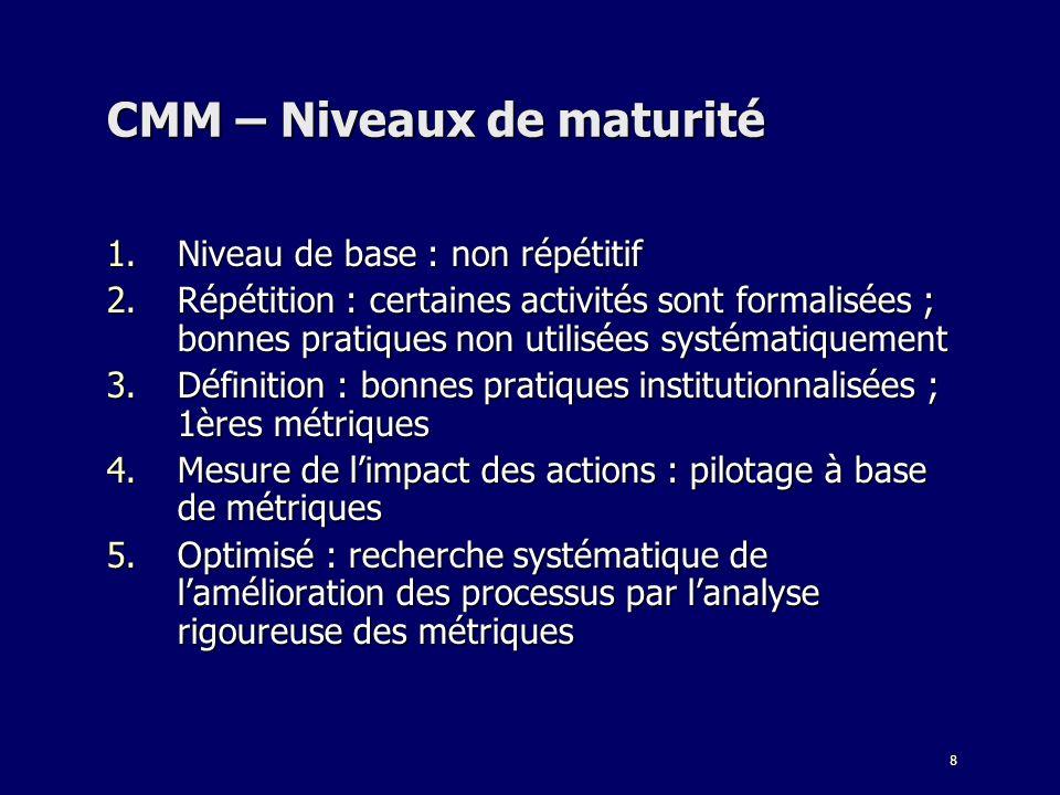 8 CMM – Niveaux de maturité CMM – Niveaux de maturité 1.Niveau de base : non répétitif 2.Répétition : certaines activités sont formalisées ; bonnes pr