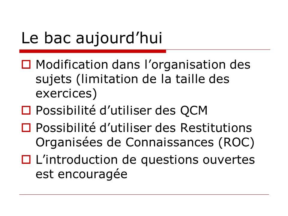 Le bac aujourdhui Modification dans lorganisation des sujets (limitation de la taille des exercices) Possibilité dutiliser des QCM Possibilité dutilis