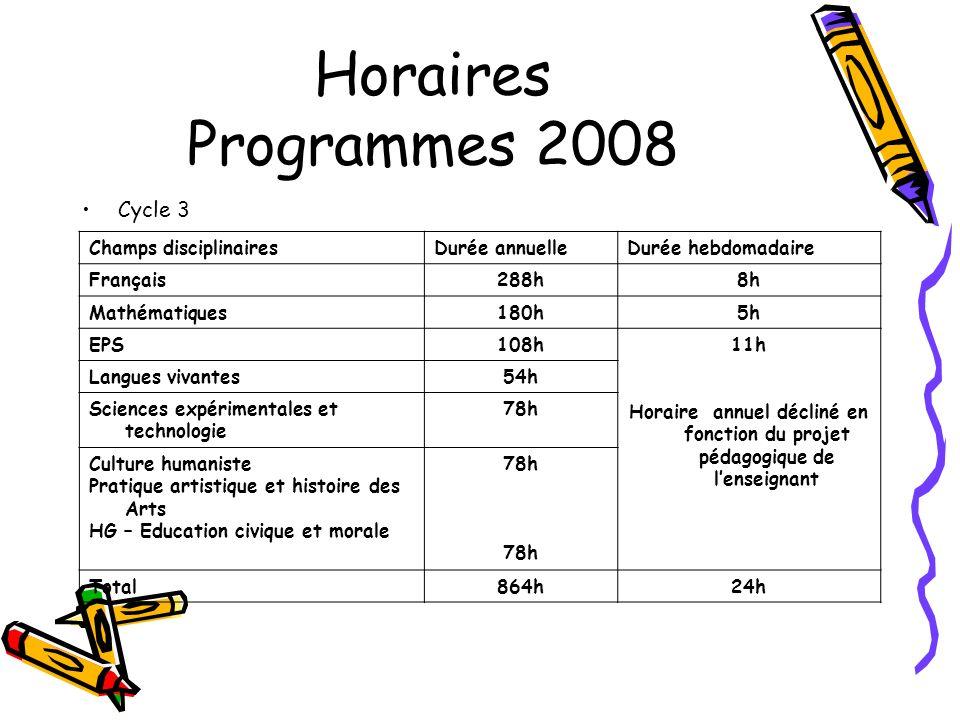 Horaires Programmes 2008 Cycle 3 Champs disciplinairesDurée annuelleDurée hebdomadaire Français288h8h Mathématiques180h5h EPS108h11h Horaire annuel dé