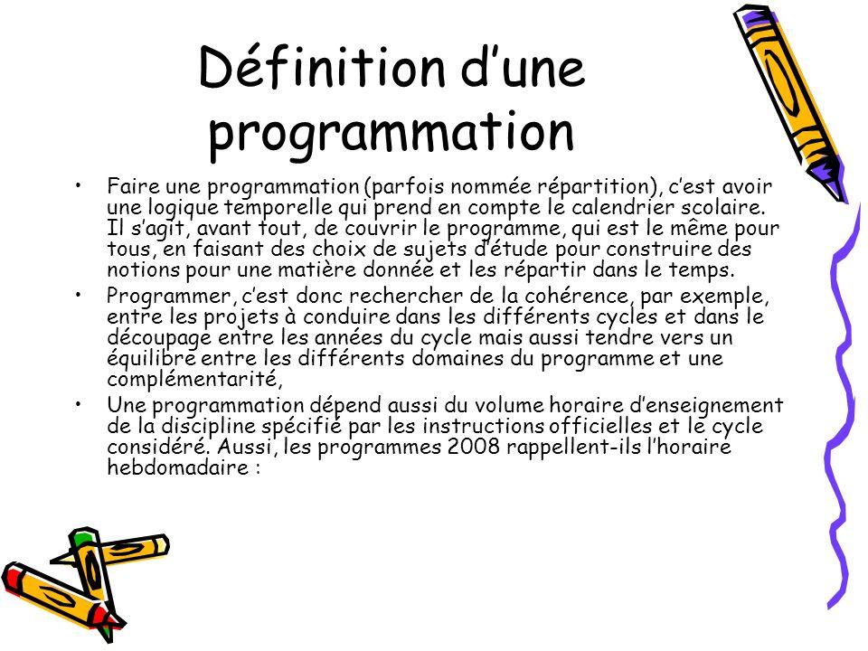 Définition dune programmation Faire une programmation (parfois nommée répartition), cest avoir une logique temporelle qui prend en compte le calendrie